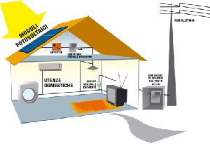 Controllo Attestato Certificazione Energetica