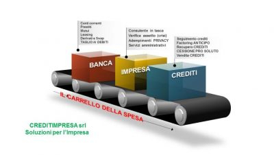 CREDITIMPRESA SRL